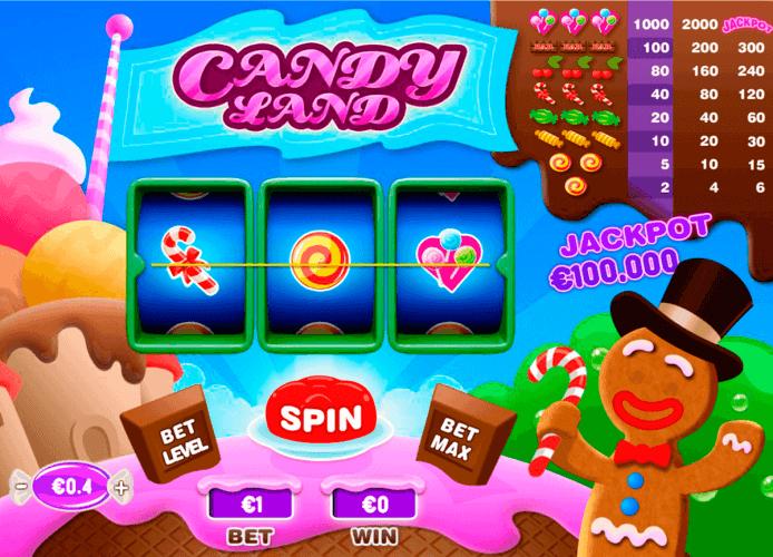 Candyland-Slot